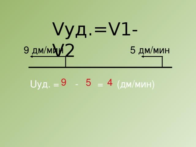 Vуд.=V1-V2 9 дм/мин 5 дм/мин 9 5 4 Uуд. = - = (дм/мин)