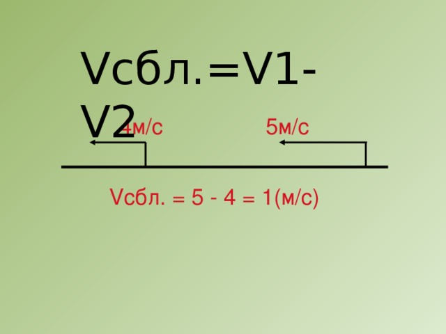 Vсбл.=V1-V2 4м/с 5м/с Vсбл. = 5 - 4 = 1(м/с)