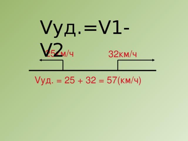 Vуд.=V1-V2 25км/ч 32км/ч Vуд. = 25 + 32 = 57(км/ч)