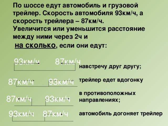По шоссе едут автомобиль и грузовой трейлер. Скорость автомобиля 93км/ч, а скорость трейлера – 87км/ч. Увеличится или уменьшится расстояние между ними через 2ч и  на сколько , если они едут: 93км/ч 87км/ч навстречу друг другу;  трейлер едет вдогонку  в противоположных направлениях;  автомобиль догоняет трейлер   87км/ч 93км/ч 93км/ч 87км/ч 87км/ч 93км/ч