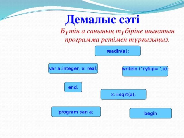Демалыс сәті Бүтін а санының түбіріне шығатын программа ретімен тұрғызыңыз . readln(a); var a:integer; x: real; writeln ('түбір= ',х); end. x:=sqrt(a); program san a; begin