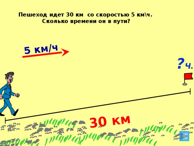 30 км  5 км/ч Пешеход идет 30 км со скоростью 5 км\ч. Сколько времени он в пути? ? Ч.   11