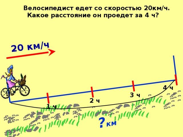 20 км/ч ? км  Велосипедист едет со скоростью 20км/ч.  Какое расстояние он проедет за 4 ч? 4 ч  3 ч 2 ч 1 ч 12