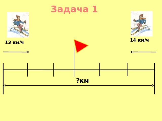 Задача 1 14 км/ч 12 км/ч ? км