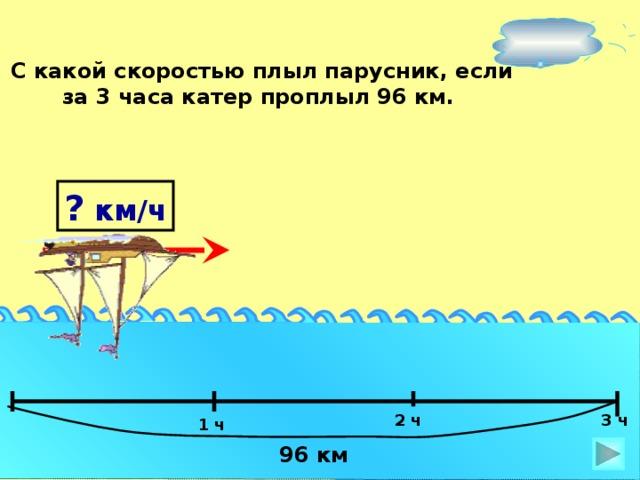 С какой скоростью плыл парусник, если за 3 часа катер проплыл 96 км. ? км/ч   3 ч 2 ч 1 ч 96 км 9