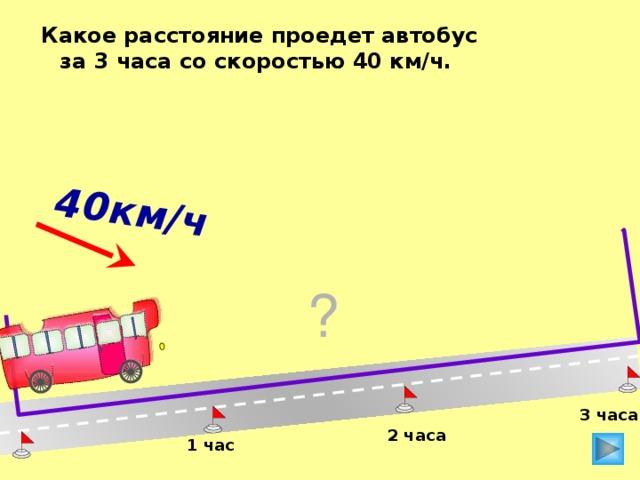 40км/ч  Какое расстояние проедет автобус за 3 часа со скоростью 40 км/ч. ? 3 часа 2 часа 1 час 10