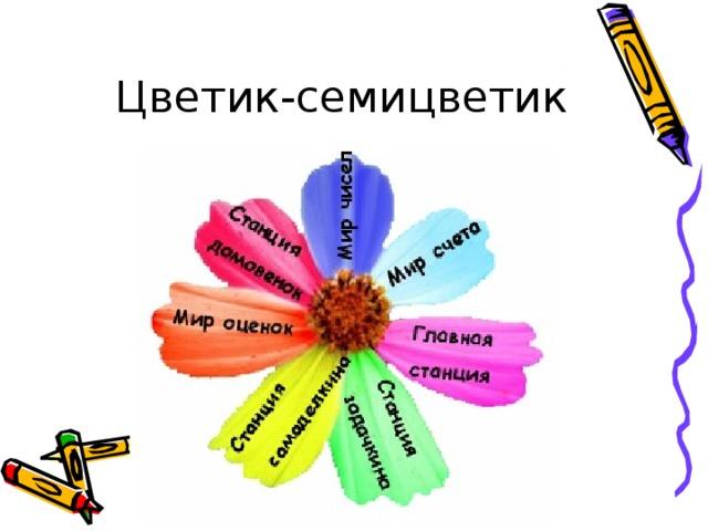 весёлые семицветик с поздравлениями подобранные отделочные