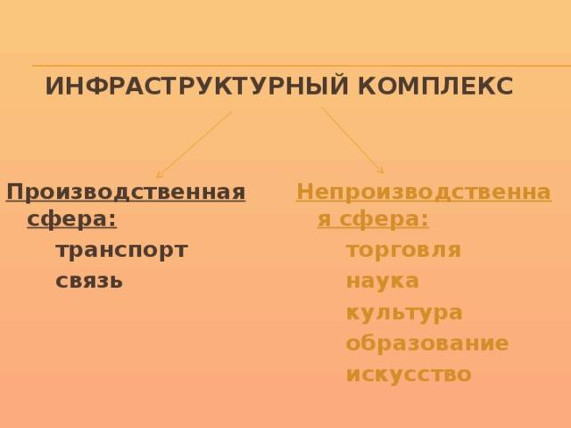Инфраструктурный комплекс Производственная сфера: Непроизводственная сфера:   транспорт   торговля   связь   наука   культура   образование   искусство