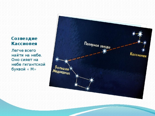 Вставка рисунка Созвездие Кассиопея Легче всего найти на небе. Оно сияет на небе гигантской буквой « М»