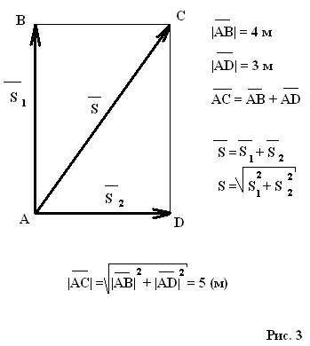 Примеры решения задач проекций вектора решение задач про скорость и расстояние