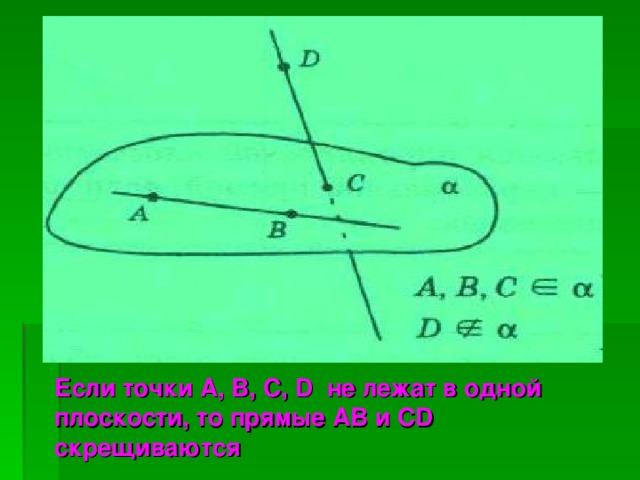 Если точки A , B , C , D не лежат в одной плоскости, то прямые AB и CD скрещиваются