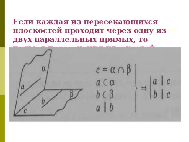 Если каждая из пересекающихся плоскостей проходит через одну из двух параллельных прямых, то прямая пересечения плоскостей параллельна этим прямым