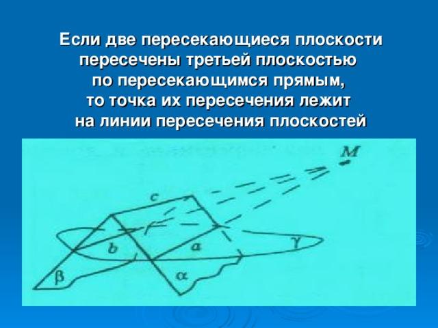 Если две пересекающиеся плоскости пересечены третьей плоскостью  по пересекающимся прямым,  то точка их пересечения лежит  на линии пересечения плоскостей