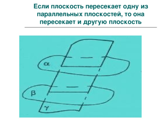 Если плоскость пересекает одну из параллельных плоскостей, то она пересекает и другую плоскость