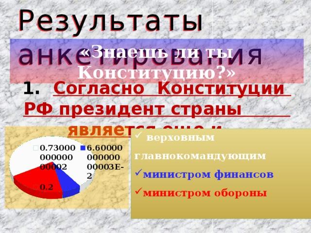 Результаты анкетирования «Знаешь ли ты Конституцию?» 1. Согласно Конституции РФ президент страны является еще и …  верховным главнокомандующим министром финансов министром обороны