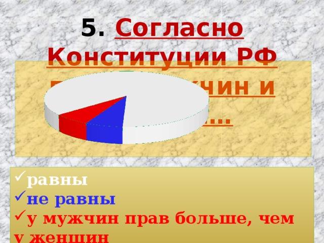 5. Согласно Конституции РФ права мужчин и женщин…