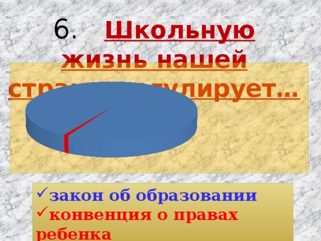 6. Школьную жизнь нашей страны регулирует…