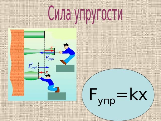 Решение: F тяж = gm - сила тяжести Дано : СИ m= 15 т 15 000 кг g =9,8 Н/кг F тяж=? F тяж=9,8 Н/кг∙15 000кг= 147 000 Н=147 кН. Ответ: 147 кН