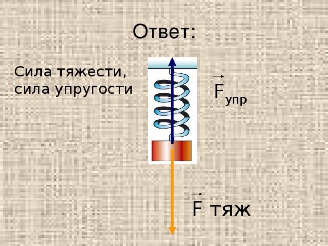 Задача 1 Назовите силы, действующие на шарик, подвешенный к концу стальной пружины. Сделайте рисунок и изобразите на нём , куда направлены силы .