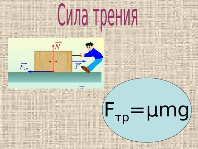 Дано : СИ k = 8 000 Н/м ∆ l = 4 см 0,04 м F упр -? Решение: F упр = k ∙∆l -сила упругости F упр=8 000 Н/м∙0,04 м= 320 Н Ответ: 320 Н