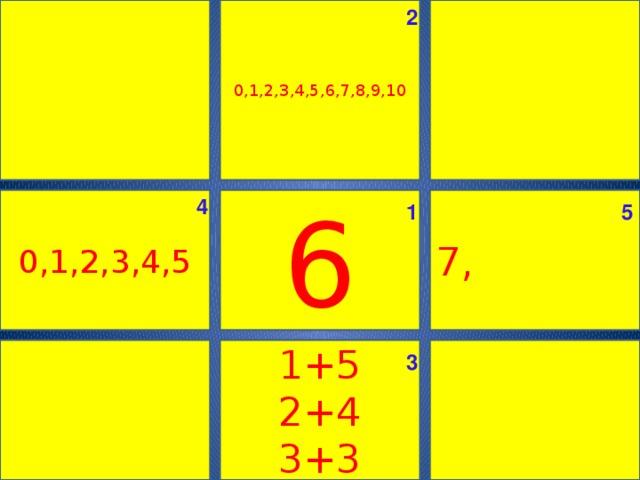 0,1,2,3,4,5,6,7,8,9,10 2 6 4 0,1,2,3,4,5 7, 5 1 1+5 2+4 3+3 3