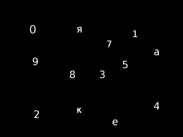 0 я 1 7 а 9 5 3 8 4 к 2 е