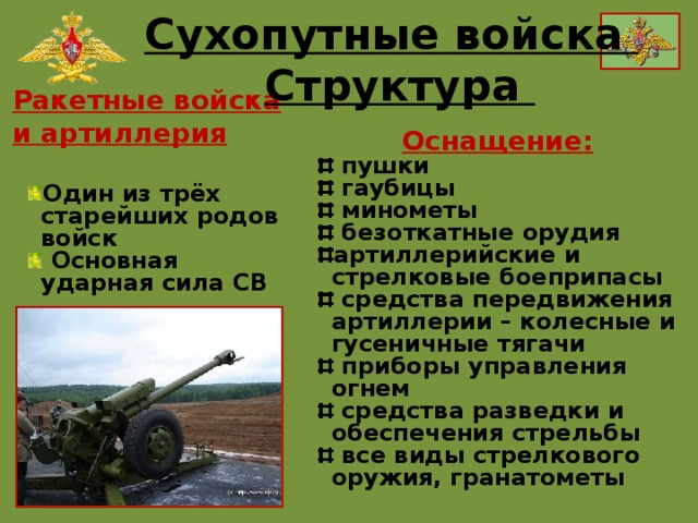 Сухопутные войска Структура Ракетные войска и артиллерия Оснащение: