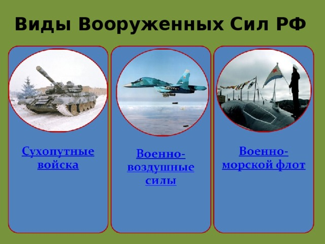 Виды Вооруженных Сил РФ