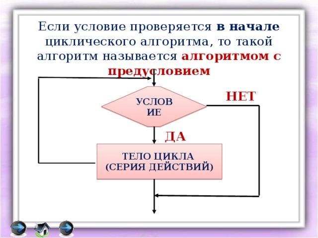 стр. 68. рассмотреть блок –схемы. Ответить на вопрос 2 (стр. 69) Условие может проверяться в начале циклического алгоритма или в конце