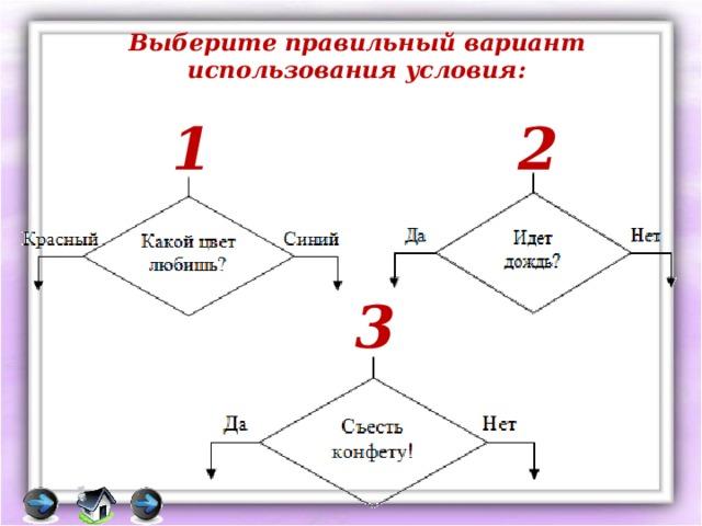 Закрепление пройденного материала 6. Особенность разветвляющегося алгоритма.  Обязательная проверка какого-либо условия