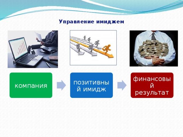 Управление имиджем компания позитивный имидж финансовый результат
