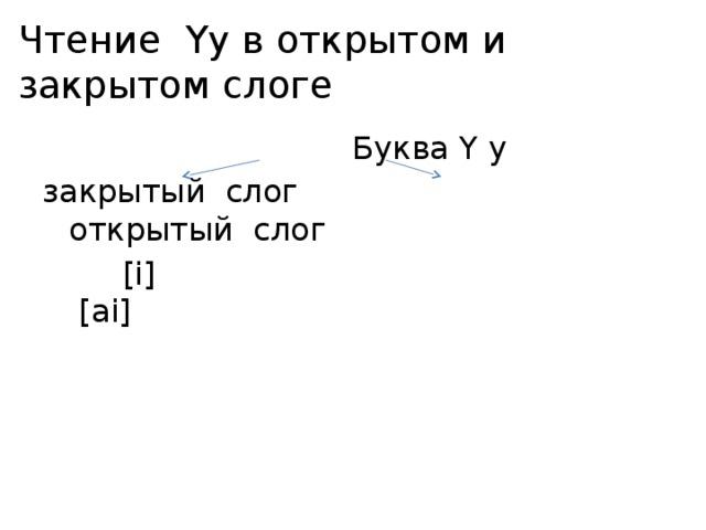 Чтение Yy в открытом и закрытом слоге  Буква Y y закрытый слог открытый слог  [i] [ai]