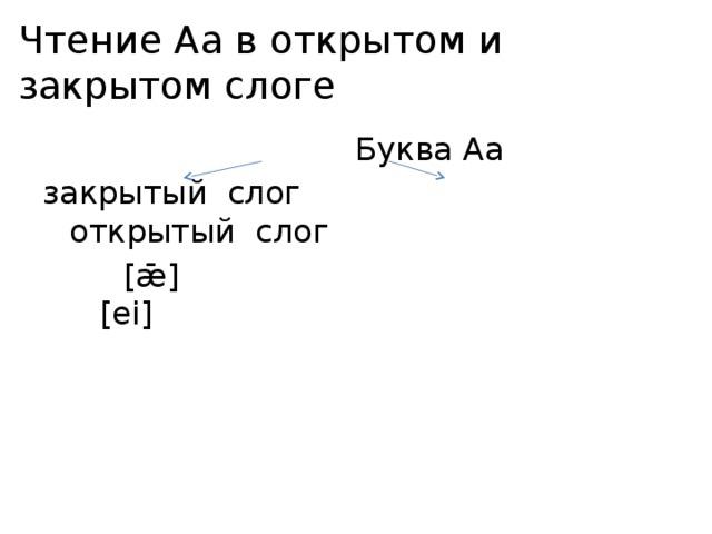 Чтение Аа в открытом и закрытом слоге  Буква Аа закрытый слог открытый слог  [ǣ] [ei]