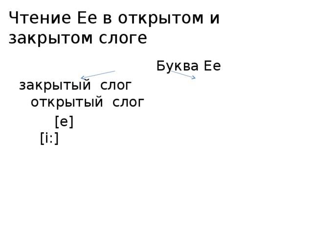 Чтение Ee в открытом и закрытом слоге  Буква Ее закрытый слог открытый слог  [e] [i:]