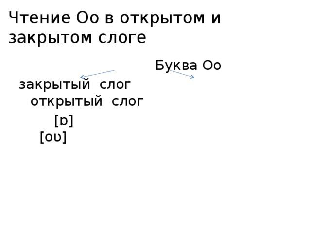 Чтение Oo в открытом и закрытом слоге  Буква Oo закрытый слог открытый слог  [ɒ] [оʋ]