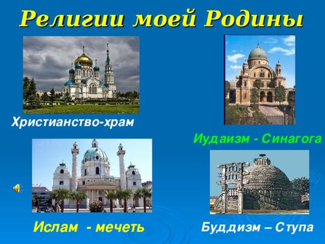 Религии моей Родины Христианство-храм Иудаизм - Синагога  Ислам - мечеть Буддизм – Ступа