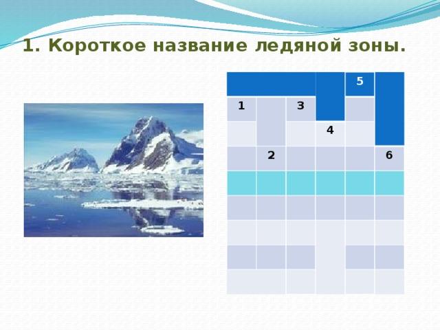 1. Короткое название ледяной зоны. 1 3 2 5 4 6