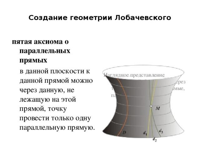 Создание геометрии Лобачевского   пятая аксиома о параллельных прямых Наглядное представление геометрии Лобачевского: через точку M проходят две прямые, параллельные прямой D  в данной плоскости к данной прямой можно через данную, не лежащую на этой прямой, точку провести только одну параллельную прямую.
