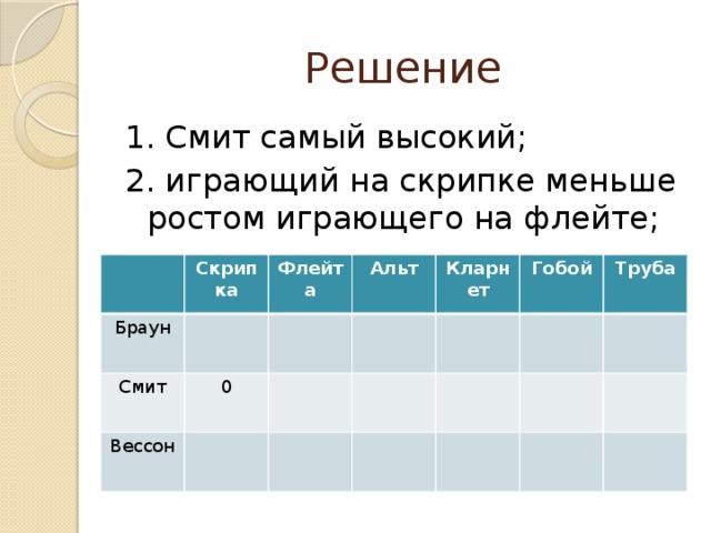 Таблица способ решения логических задач задачи и решения по химии 10 класс
