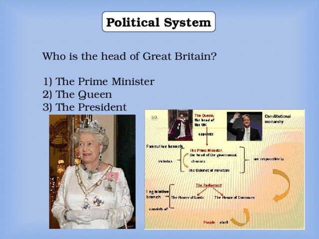 Political System Who is the head of Great Britain? 1) The Prime Minister 2) The Queen 3) The President