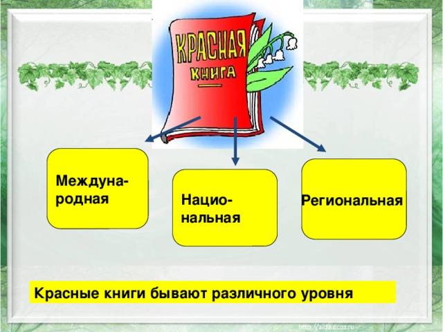Междуна- родная Региональная Нацио- нальная Красные книги бывают различного уровня