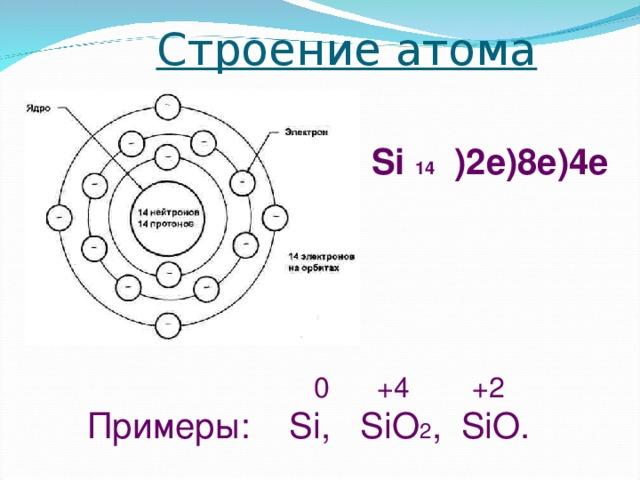 Строение атома Si 14 )2e)8e)4e  0 +4 +2 Примеры: Si, SiO 2 , SiO.