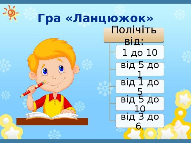 Гра «Ланцюжок» Полічіть від: 1 до 10 від 5 до 1 від 1 до 5 від 5 до 10 від 3 до 6.