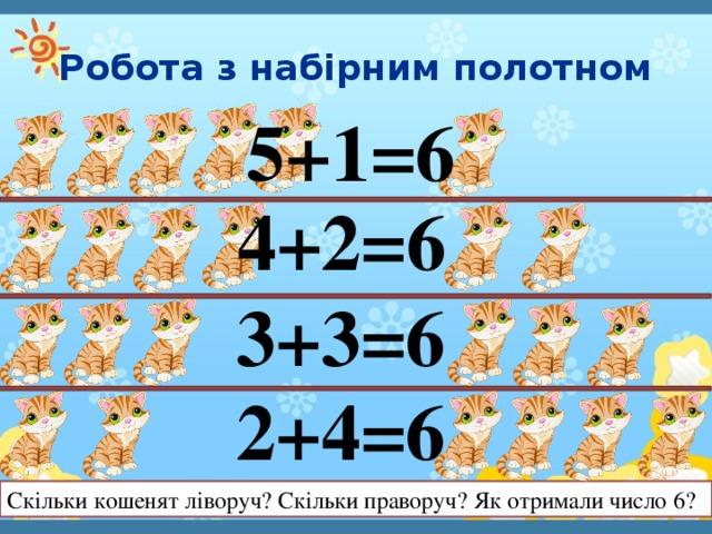 Робота з набірним полотном 5+1=6 4+2=6 3+3=6 2+4=6 Скільки кошенят ліворуч? Скільки праворуч? Як отримали число 6?