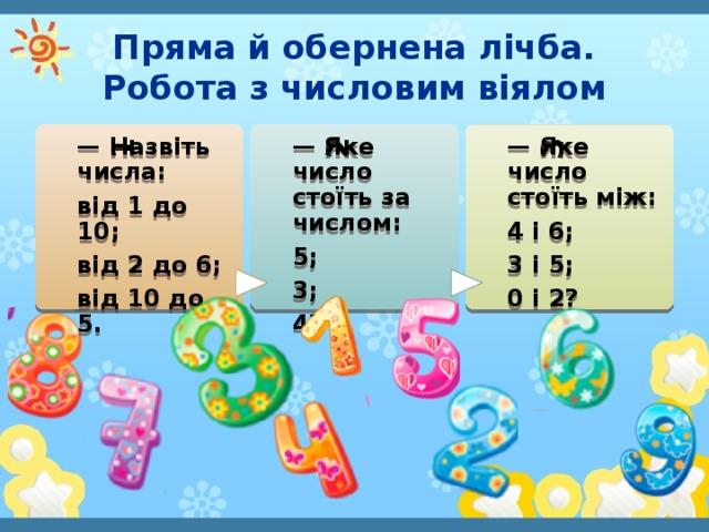 Пряма й обернена лічба. Робота з числовим віялом 3 1 — Назвіть числа: 2 — Яке число стоїть за числом: — Яке число стоїть між: від 1 до 10; 4 і 6; 5; 3 і 5; 3; від 2 до 6; 4? від 10 до 5. 0 і 2?