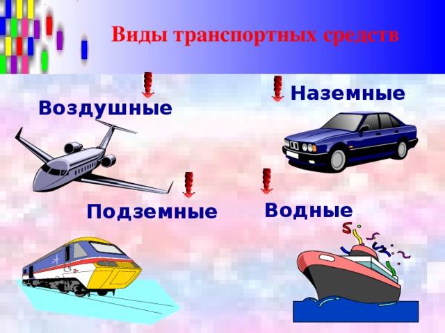 Виды транспортных средств Наземные Воздушные Водные Подземные