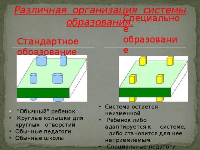 Различная организация системы образования: Стандартное образование  Специальное образование