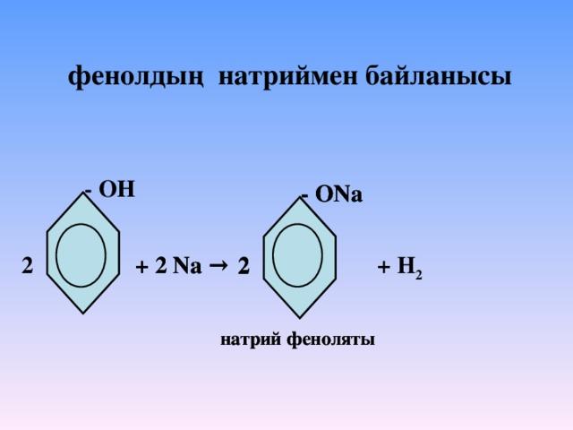 фенолдың натриймен байланысы - ОН - ОNa - ОNa + H 2 + 2 Na → + 2 Na → 2 2 2  натрий феноляты  натрий феноляты