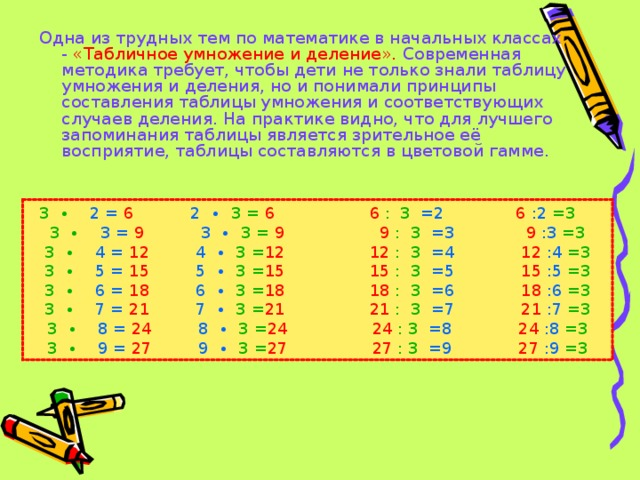 Одна из трудных тем по математике в начальных классах - «Табличное умножение и деление». Современная методика требует, чтобы дети не только знали таблицу умножения и деления, но и понимали принципы составления таблицы умножения и соответствующих случаев деления. На практике видно, что для лучшего запоминания таблицы является зрительное её восприятие, таблицы составляются в цветовой гамме. 3 ∙ 2 = 6  2 ∙ 3 = 6    6 : 3 =2  6  :2 =3 3 ∙ 3 =  9  3 ∙ 3 = 9    9 : 3 =3  9  :3 =3 3 ∙ 4 =  12  4 ∙ 3 = 12    12 : 3 =4  12  :4 =3 3 ∙ 5 =  15  5 ∙ 3 = 15    15 : 3 =5  15  :5 =3 3 ∙ 6 =  18  6 ∙ 3 = 18    18 : 3 =6  18  :6 =3 3 ∙ 7 =  21  7 ∙ 3 = 21    21 : 3 =7  21  :7 =3 3 ∙ 8 =  24  8 ∙ 3 = 24    24 : 3 =8  24  :8 =3 3 ∙ 9 =  27  9 ∙ 3 = 27    27 : 3 =9  27  :9 =3