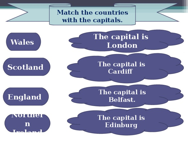 Match the countries with the capitals. The capital is London Wales  The capital is Cardiff Scotland  The capital is Belfast. England The capital is Edinburg Northern Ireland